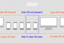 Universal Analytics 中的跨设备分析和 User-ID